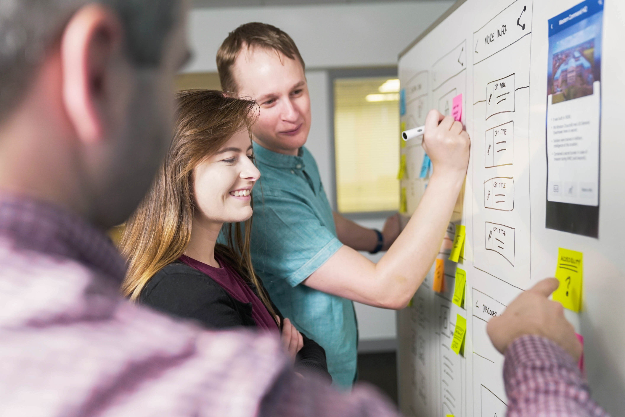 Our Project Process – What is it like working with us? Why do we use an agile development methodology?